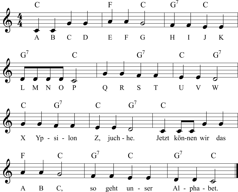 Musiknoten zum Lied ABC-Lied