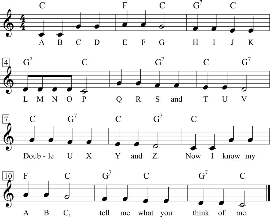 Musiknoten zum Lied Alphabet Song