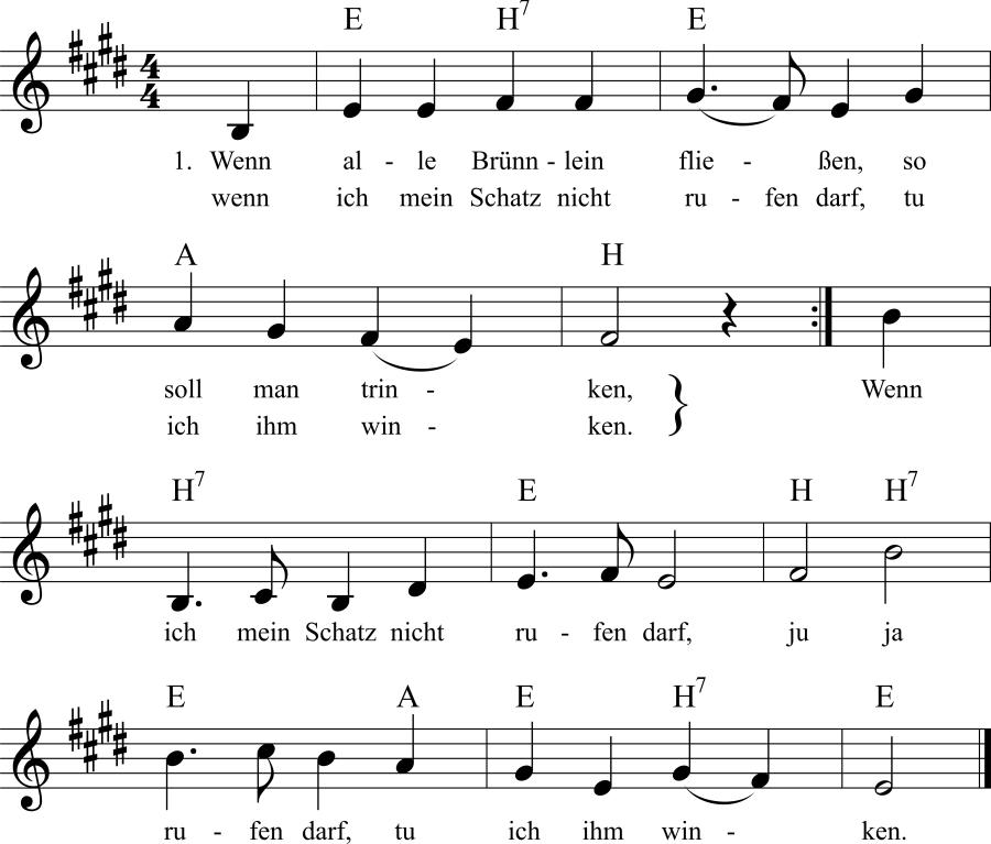 Musiknoten zum Lied Wenn alle Brünnlein fließen