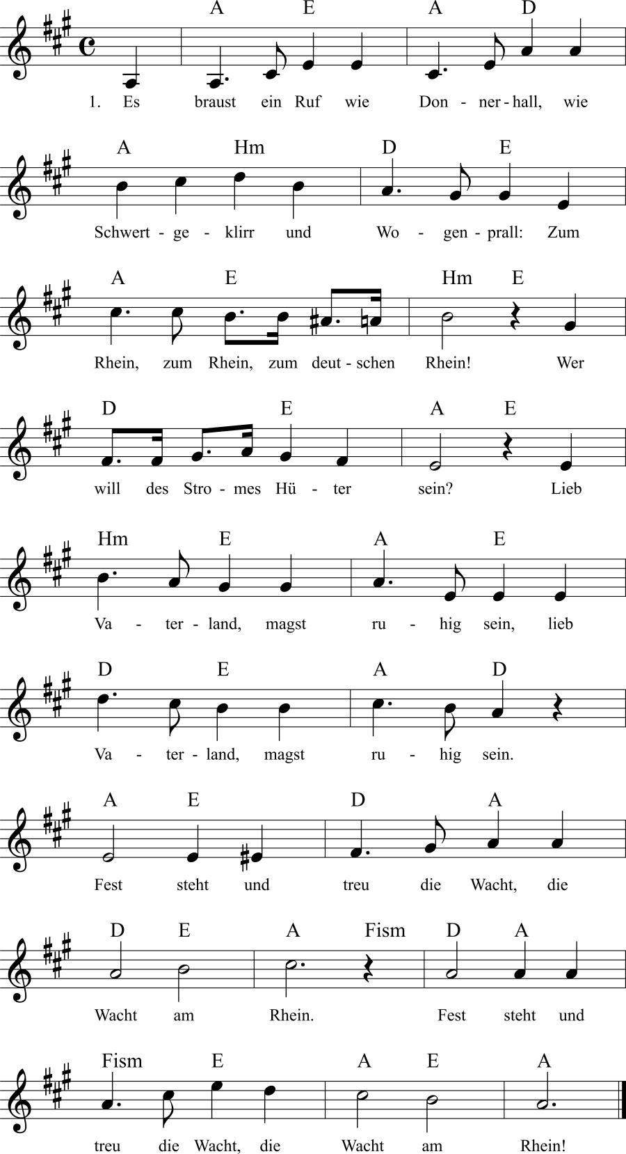 Musiknoten zum Lied Die Wacht am Rhein