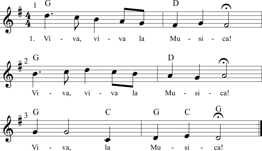 Musiknoten zum Lied Viva la Musica!