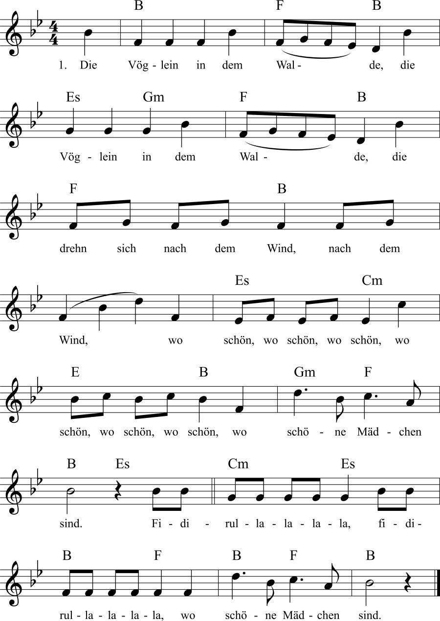 Musiknoten zum Lied Die Vöglein in dem Walde
