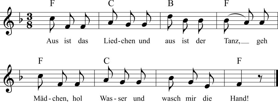Musiknoten zum Lied Aus ist das Liedchen