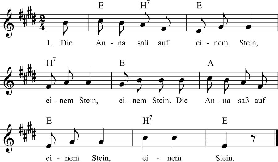 Musiknoten zum Lied Die Anna saß auf einen Stein
