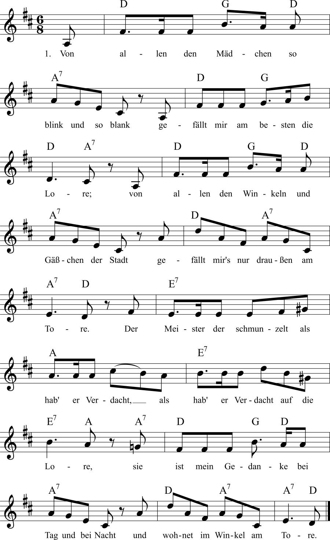 Musiknoten zum Lied Die Lore am Tore