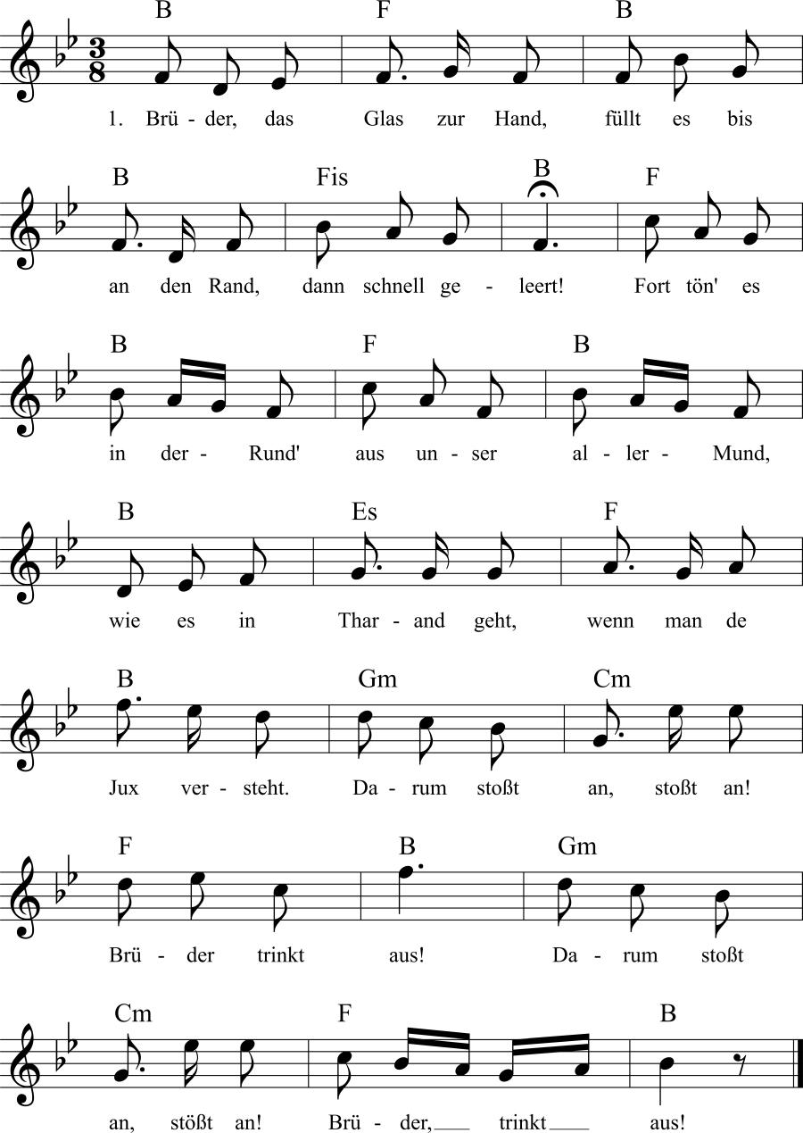 Musiknoten zum Lied Brüder, das Glas zur Hand!