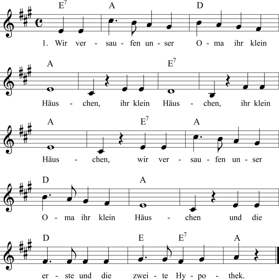Musiknoten zum Lied Wir versaufen unser Oma ihr klein Häuschen