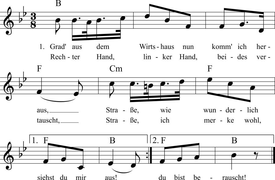 Musiknoten zum Lied Aus dem Wirtshaus komm' ich heraus