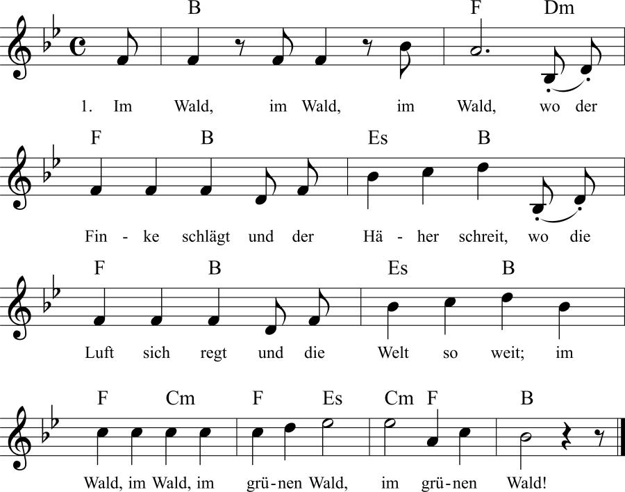 Musiknoten zum Lied Im Wald, im Wald, im Wald