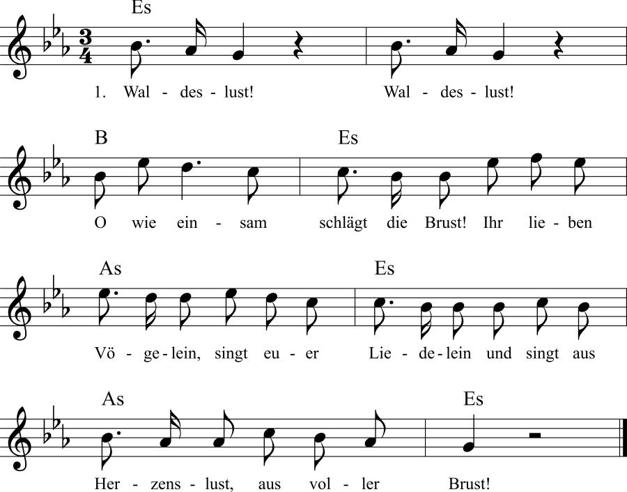 Musiknoten zum Lied Waldeslust! Waldeslust!