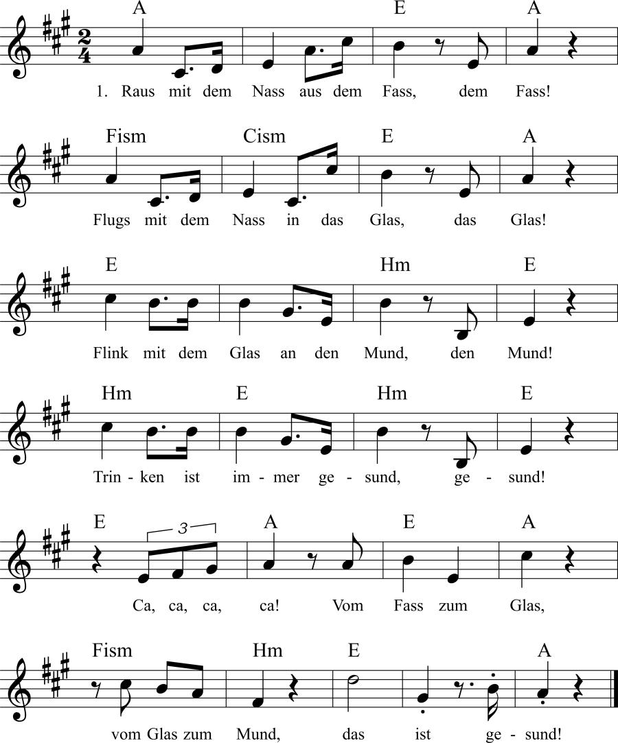 Musiknoten zum Lied Raus mit dem Naß aus dem Faß